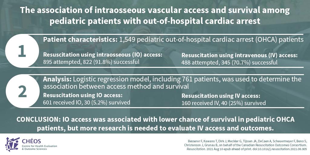 Drs. Brian Grunau, Jim Christenson, and Frank Scheuermeyer's study on resuscitation methods for pediatric out-of-hospital cardiac arrest